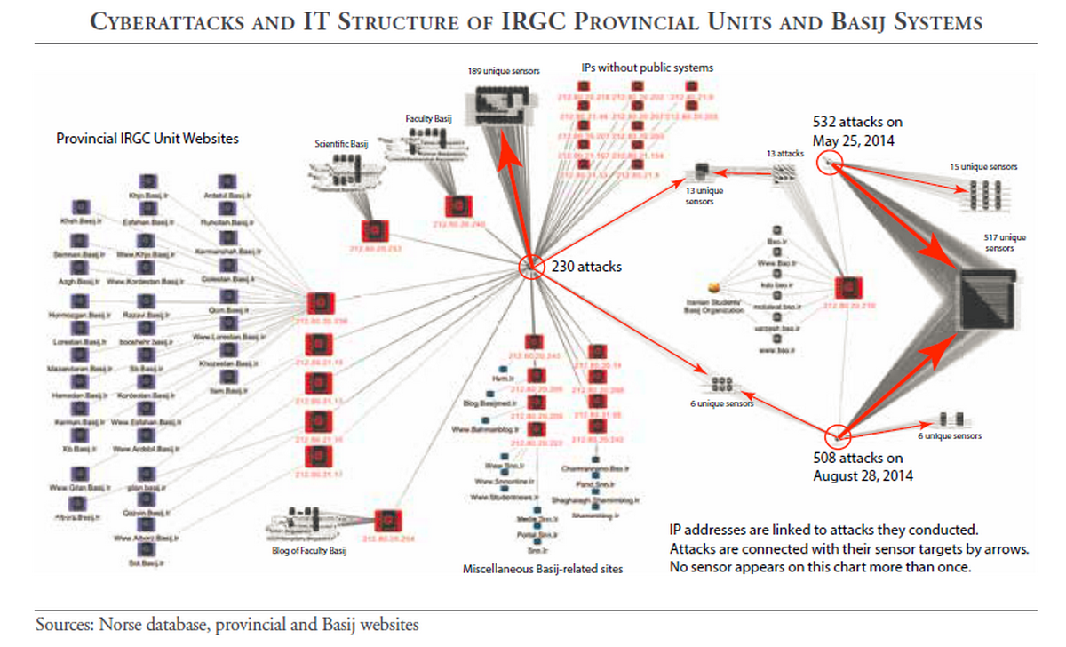 Image result for iran cyber unit irgc