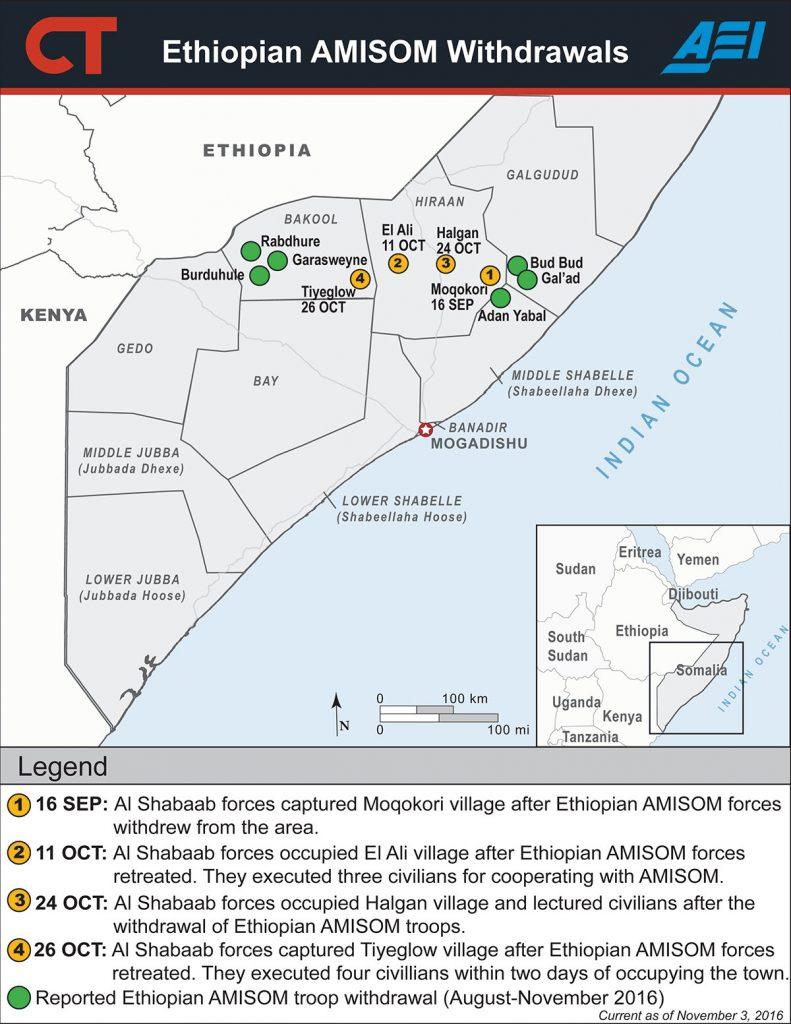 Ethiopian AMISOM Withdrawals