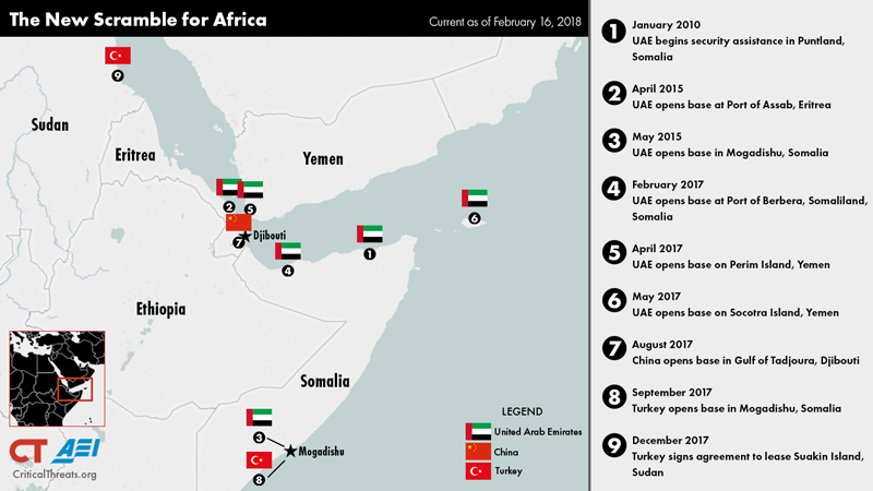 The New Scramble For Africa | Critical Threats